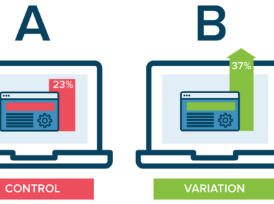 Digital Marketing Encyclopedia - What is A/B Testing