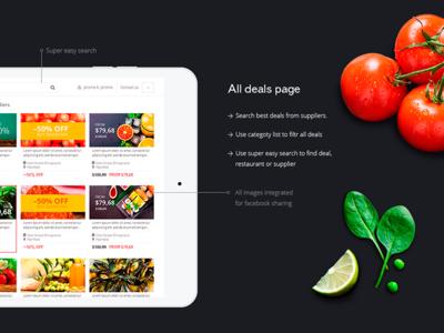Restnet category items responsive design