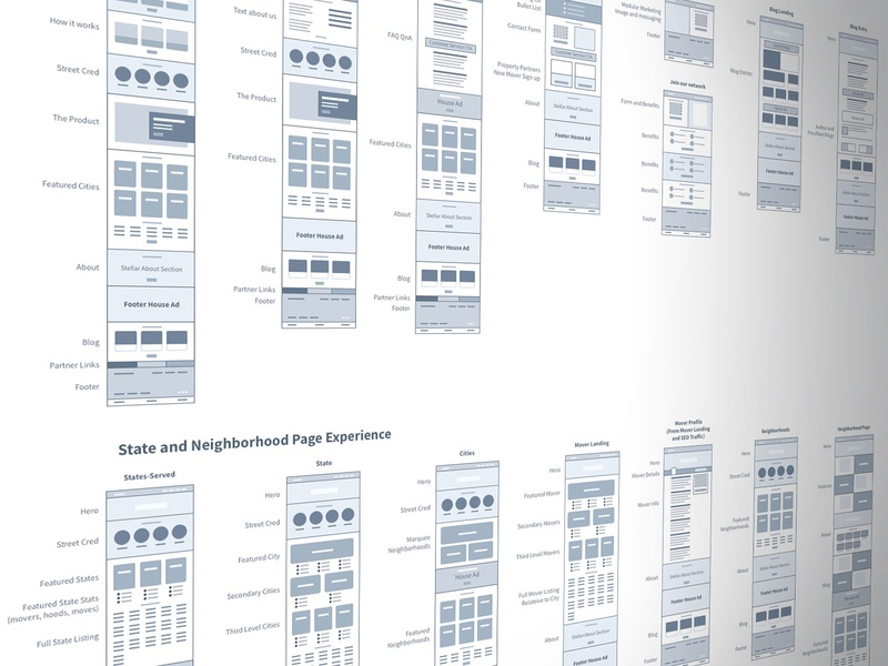 Movematcher site components product design ui design wireframing page layout wireframe ux design component