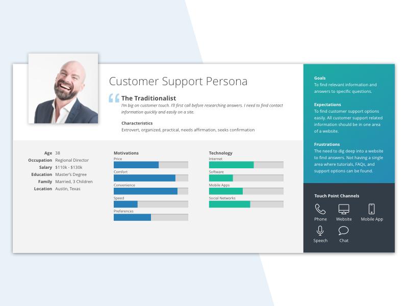 Persona Card clean card personas users user ui profiles persona ux design
