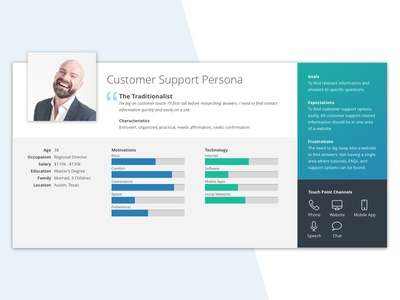 Persona Card clean card personas users user ui profiles persona ux design