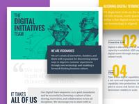 Email Marketing - Innovation Team