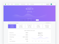 Acorns Web App 2.0 - Performance