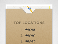 Top Locations