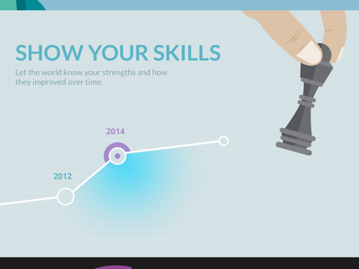 Skills section triangly website skills landing page portfolio webdesign