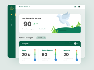 Dashboard - Monitoring swiftlet house