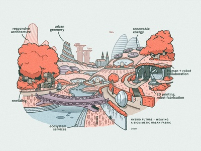 Hybrid Future | Biopolis Series infographic editorial illustration illustration
