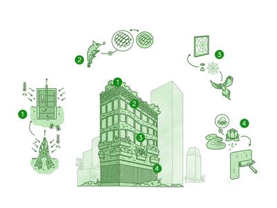 BioSEA's Biomimetic Building