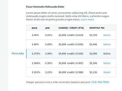 Table refi mortgage lend lendinghome apr rate rates clean ui design table