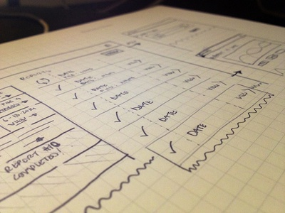 Reporting Wireframes