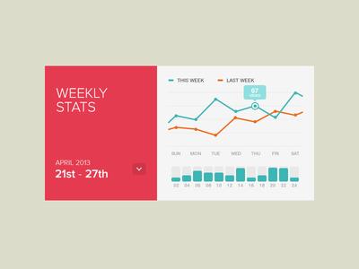 Mini Stats UI - Rebound