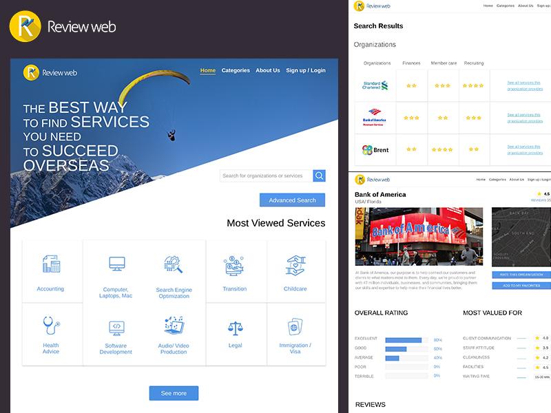 Review Website