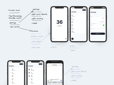 CountingEye Counter App figma xcode ios app design