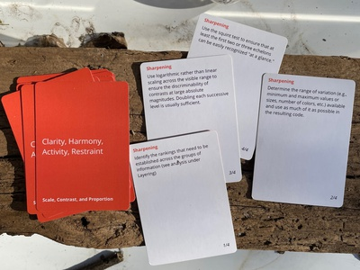 Visual Communication Design Cards analog typography branding sketchapp
