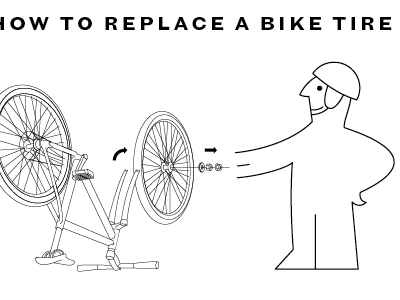 How To Replace A Bike Tire bike ikea graphic