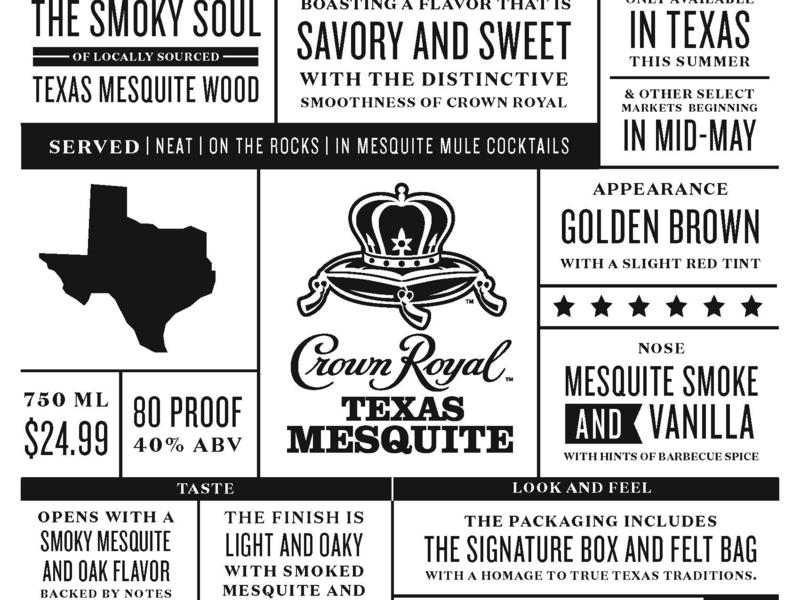 Crown Royal Texas Mesquite Mailer Pattern whiskey pattern
