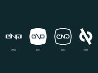 CND Mark Evolution