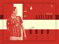 Viktor Axelsen Poster