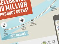 10mil infographic