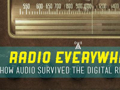 Radio Everywhere radio retro