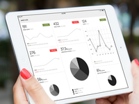 Squarespace Metrics for iPad