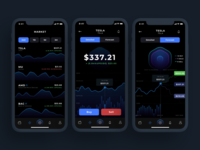 Market assets prediction app