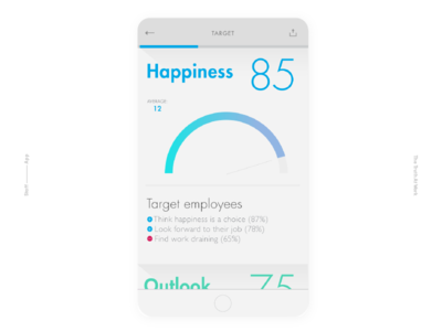 Staff App Reports color gradient visual design design app user interface ux ui graph chart data visualization dataviz