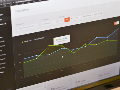 Reports dashboard web app line chart ui minimal flat ux compare select date range