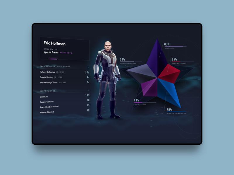 Sandbox VR Game Profile stats ux ui profile game vr