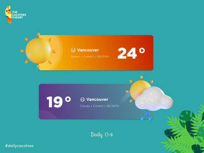 Weather widget #dailycacatoes gradient colors @design @ui widget weather design ui dailyui challenge dailycacatoes mobile thecacatoestheory