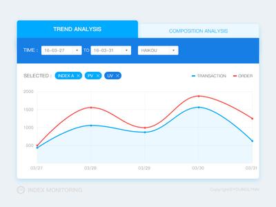 Data Analysis analysis