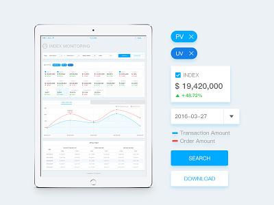 Data Analysis(iPad Pro) list