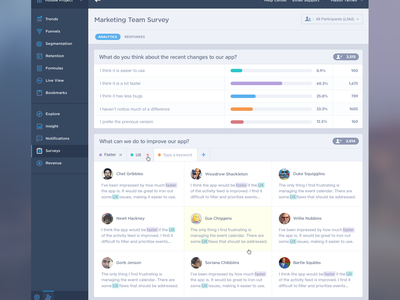 Survey Analytics UI/UX filter social metrics ux graph chart keyword form navigation icons dashboard product