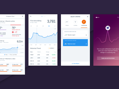 Mixpanel iOS, iPhone App mixpanel data visualization enterprise metrics funnel data analytics chart graph dashboard app iphone ios