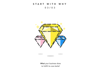 Start With Why - 03/03 - WHAT