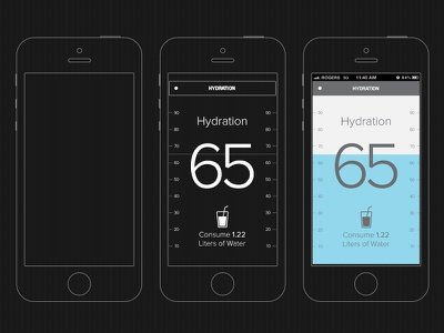 iPhone 5 Blueprint iphone mobile ui ux interaction wireframe display artwork