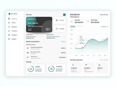 Finance web app concept money app money management bank app banking finance