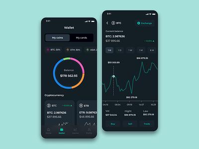 Crypto app concept bitcoin cryptocurrency trade crypto