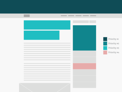 Priority Wireframe wireframe web layout page blog headline sidebar ad nav