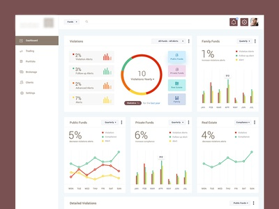 Investment Dashboard intranet admin bank banking funds real estate madeinphotoshop statistics charts investment dashboard