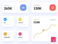 Dashboard Components made with InVision Studio