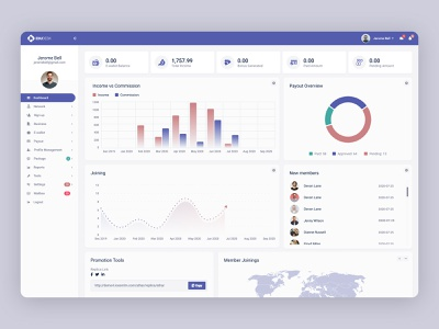 Backoffice for Employment Agency chart graph member joining finance business finance payout income vs commission income dashboard design dashboard ui dashboad admin dashboard admin template admin design admin panel admin uiux design ui backoffice