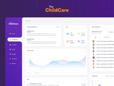 Dashboard - ChildCare