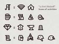 """11 Fort Dönhoff"" Icons of activities"