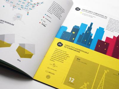 Media Economy Report Infographic
