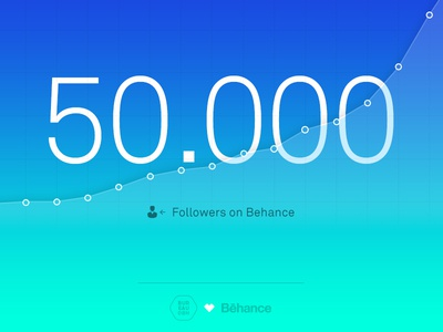 50k Followers on Behance