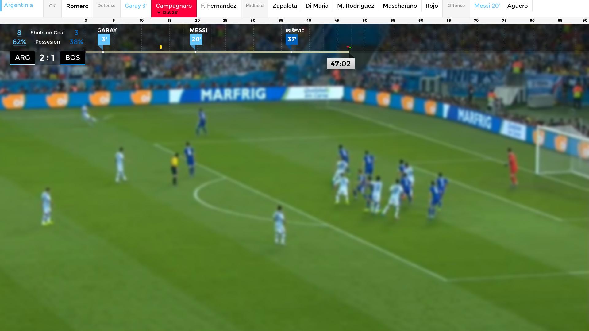 Worldcup onair fullpixel