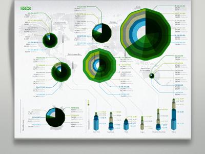 Population infographic