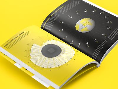 Media Economy Report Vol.12 annual report editorial magazin data visualization information design infographic