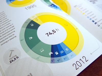 Media Economy Report Infographic report analytics statistic ui ux donut pie chart data